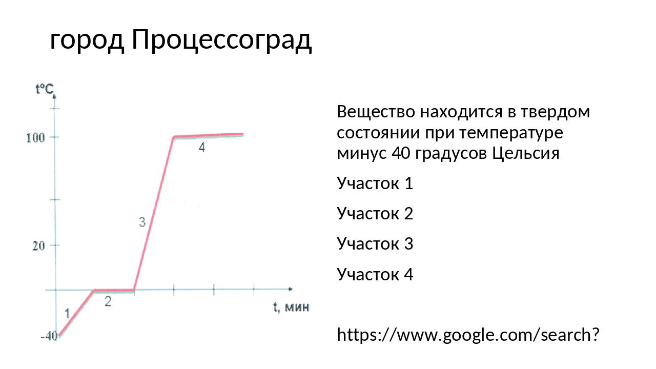 город Процессоград Вещество находится в твердом состоянии при температуре мин...