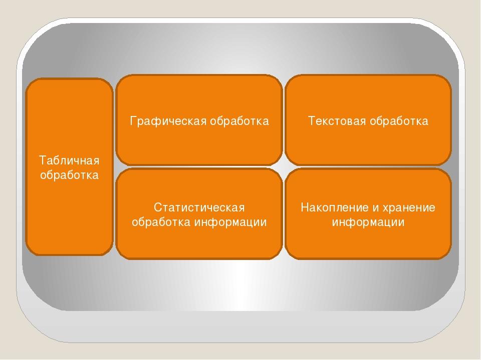 Унифицированный пакет инженерной графики широко применяется в архитектуре, ст...