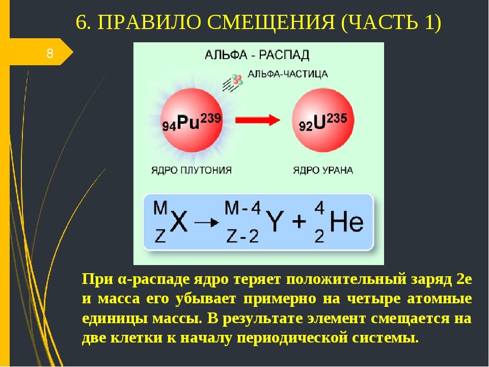 * 6. ПРАВИЛО СМЕЩЕНИЯ (ЧАСТЬ 1) При α-распаде ядро теряет положительный заряд...