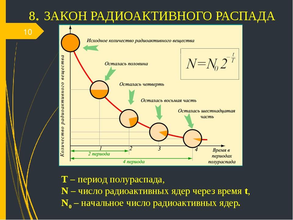 8. ЗАКОН РАДИОАКТИВНОГО РАСПАДА * Т – период полураспада, N – число радиоакти...