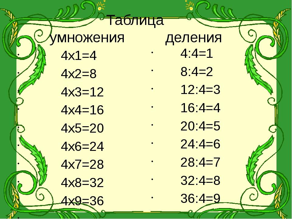 Таблица деления с ответами картинки
