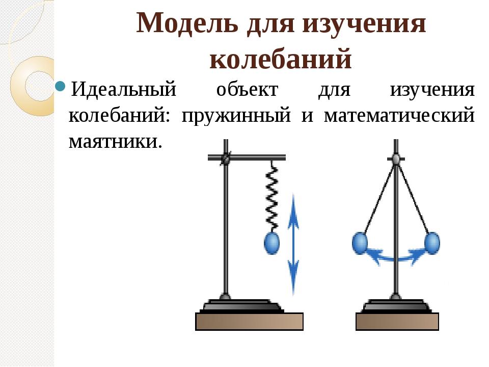 Модель для изучения колебаний Идеальный объект для изучения колебаний: пружин...