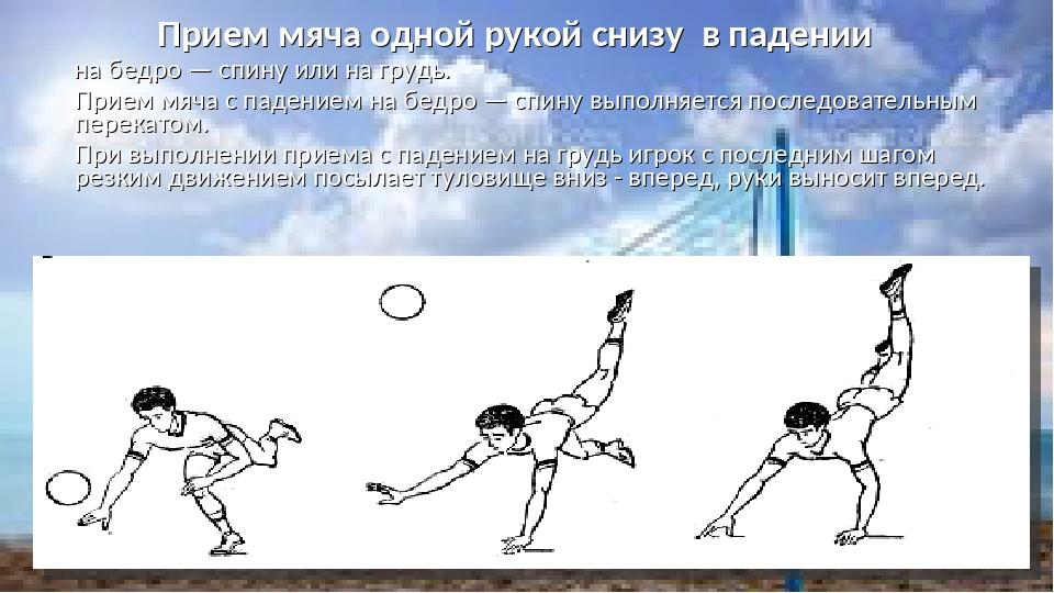 Прием мяча одной рукой снизу в падении на бедро — спину или на грудь. Прием...