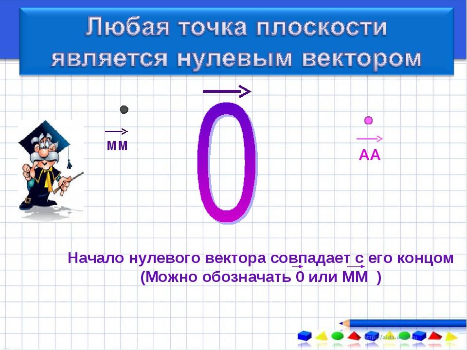 Начало нулевого вектора совпадает с его концом (Можно обозначать 0 или ММ )...