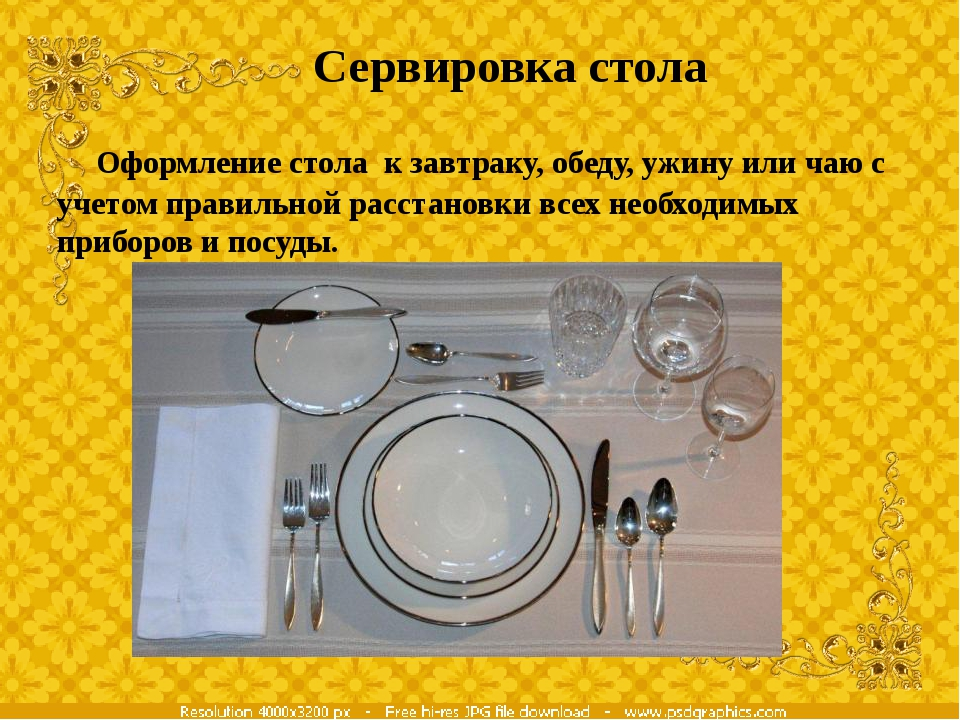 Сервировка стола Оформление стола к завтраку, обеду, ужину или чаю с учетом...