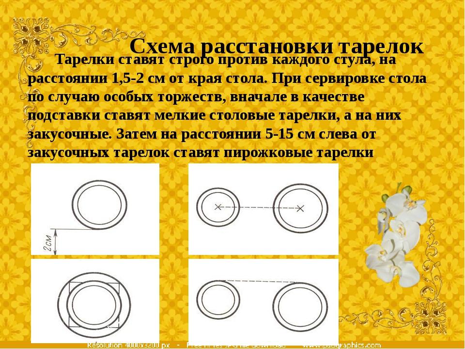 Схема расстановки тарелок Тарелки ставят строго против каждого стула, на расс...