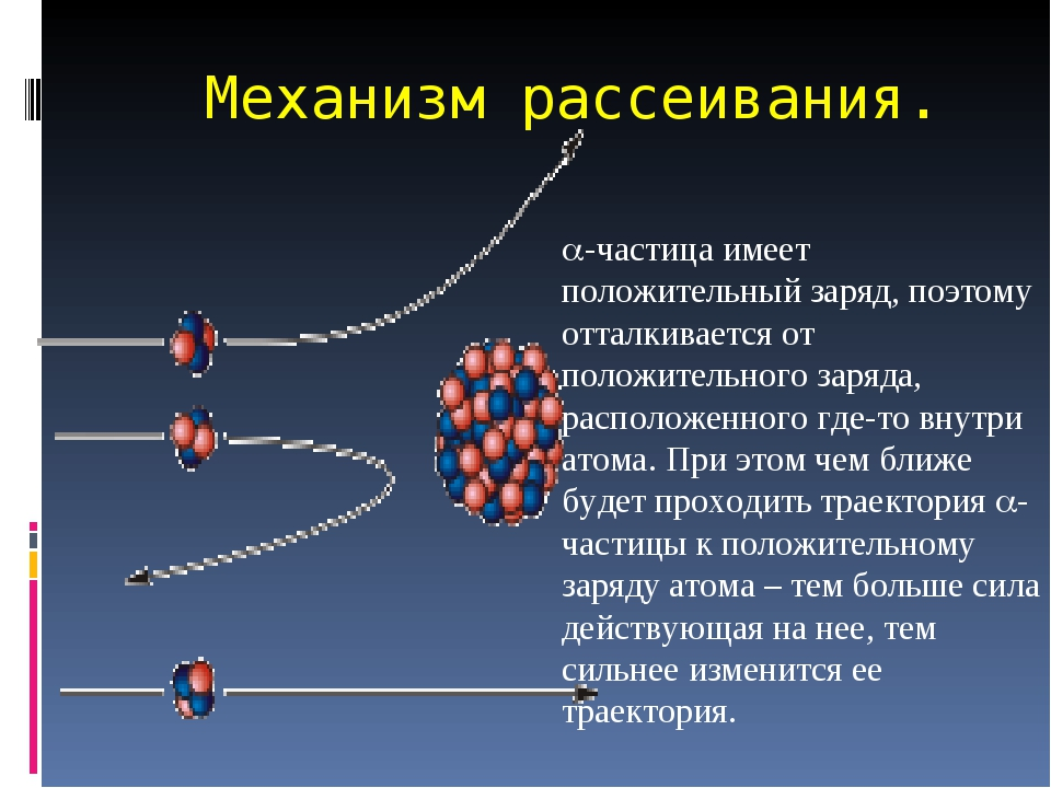 Механизм рассеивания. -частица имеет положительный заряд, поэтому отталкивае...