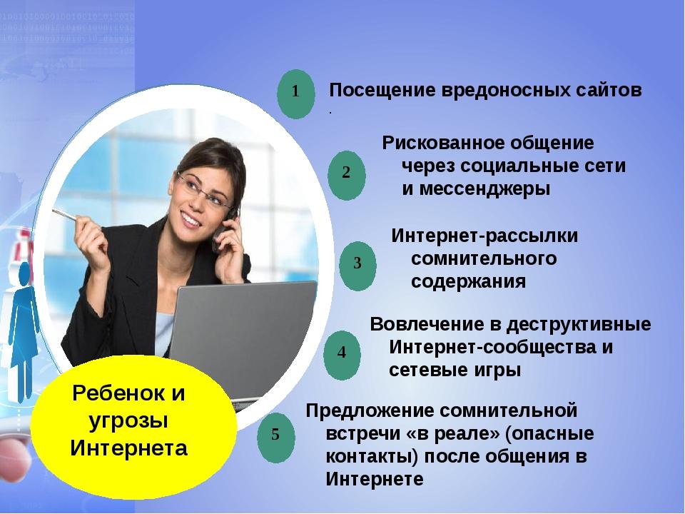 1 5 4 2 3 Посещение вредоносных сайтов . Рискованное общение через социальны...