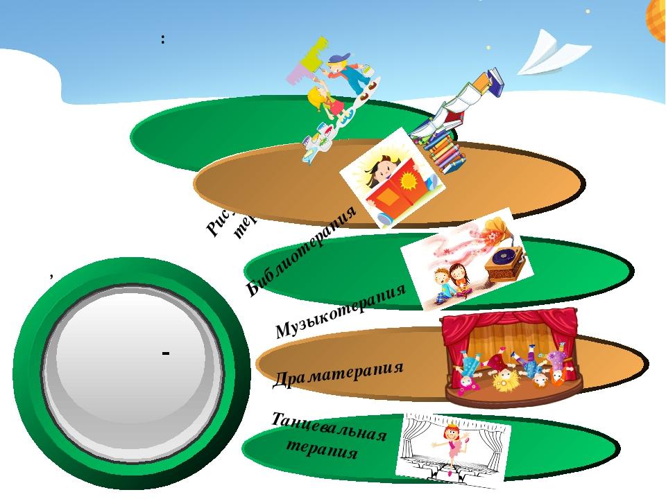 Основная цель: гармонизация развития личности через развитие способности сам...