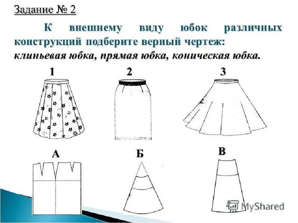 сильно модели юбок и их описание с картинками