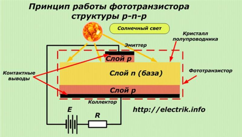 основные параметры фоторезистора дом