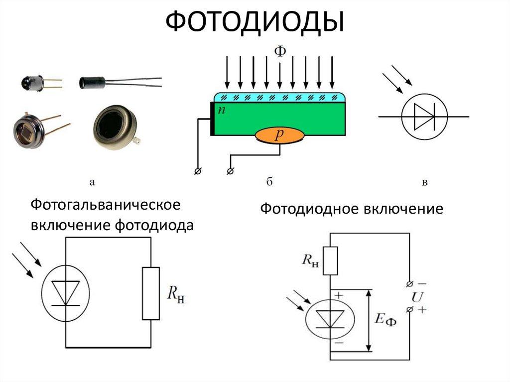 подобранный румянец фоторезисторы и фототранзисторы параметры фигерас талантливый
