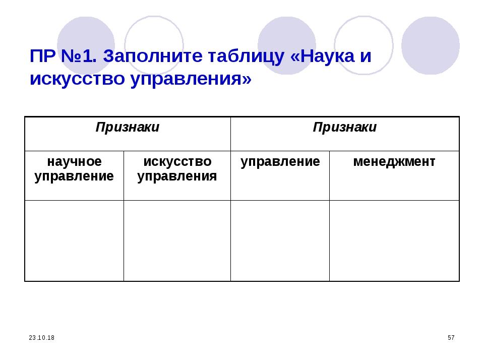 * * ПР №1. Заполните таблицу «Наука и искусство управления» ПризнакиПризнаки...