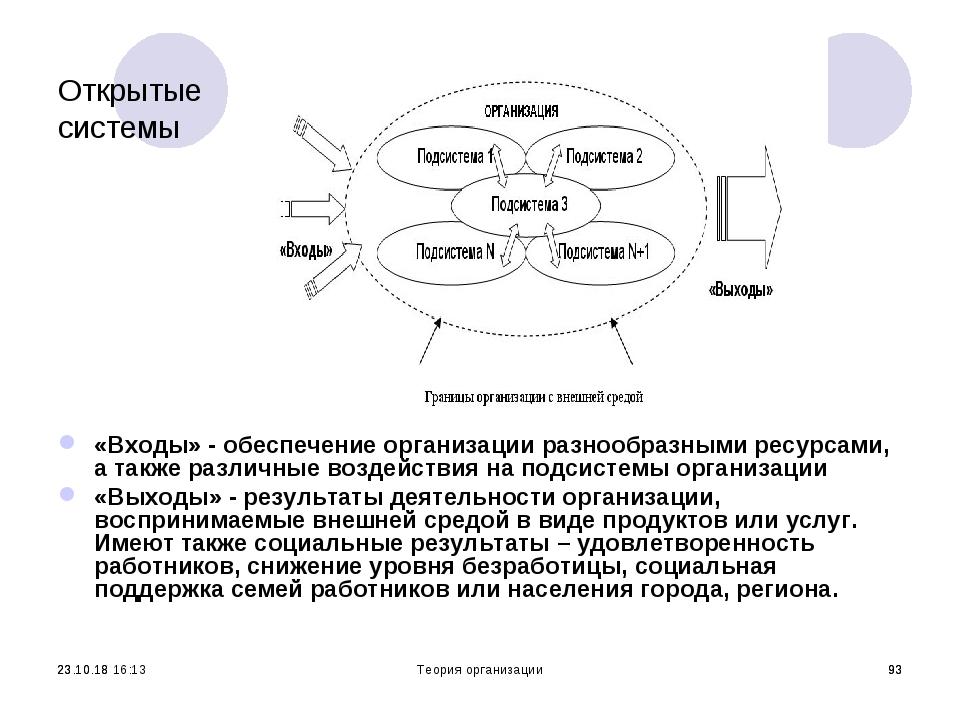 * * * Теория организации * Открытые системы «Входы» - обеспечение организации...