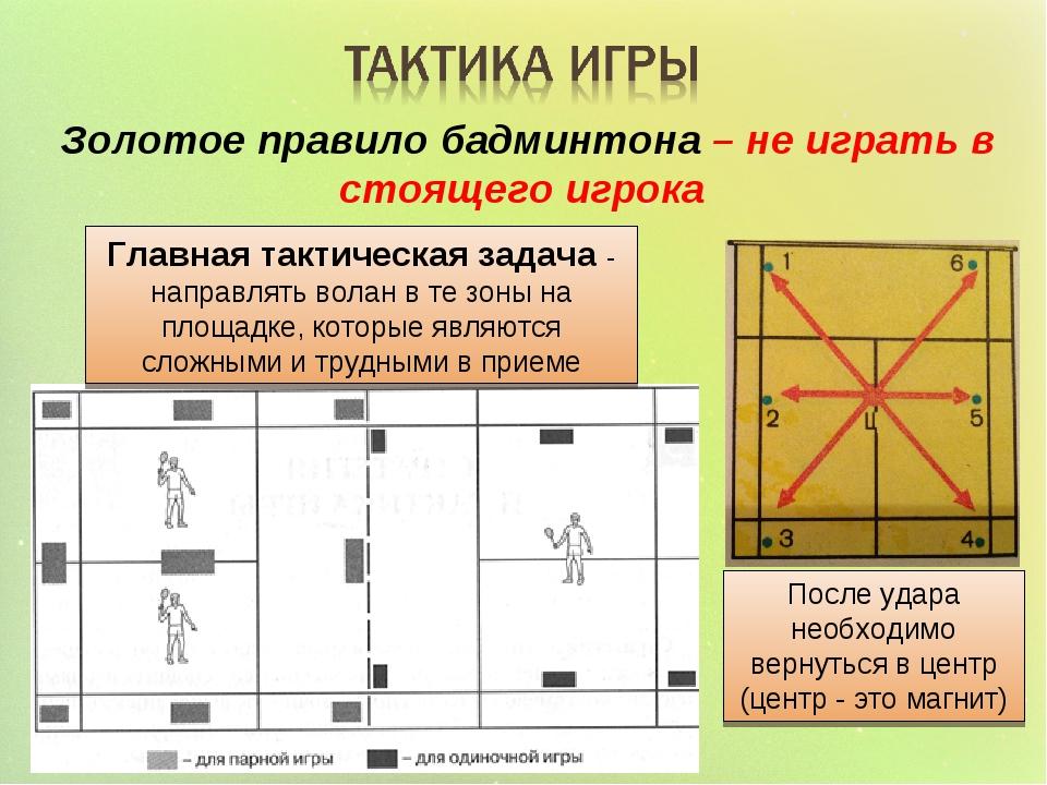 Правила игры в бадминтон в картинках