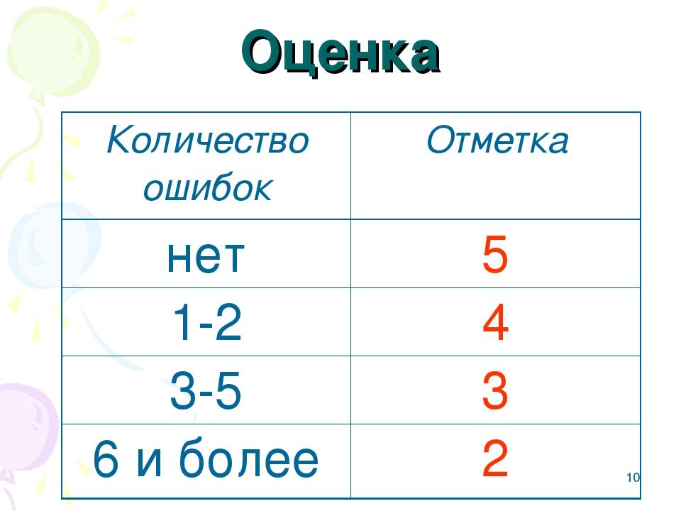 * Оценка Количество ошибокОтметка нет5 1-24 3-53 6 и более2