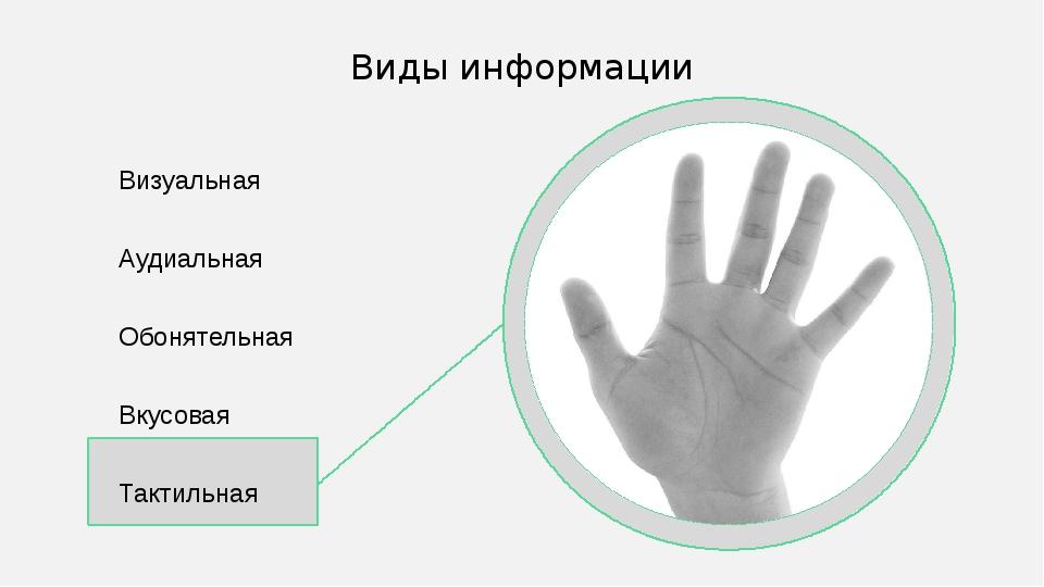 Визуальная Аудиальная Обонятельная Вкусовая Тактильная Виды информации В кач...