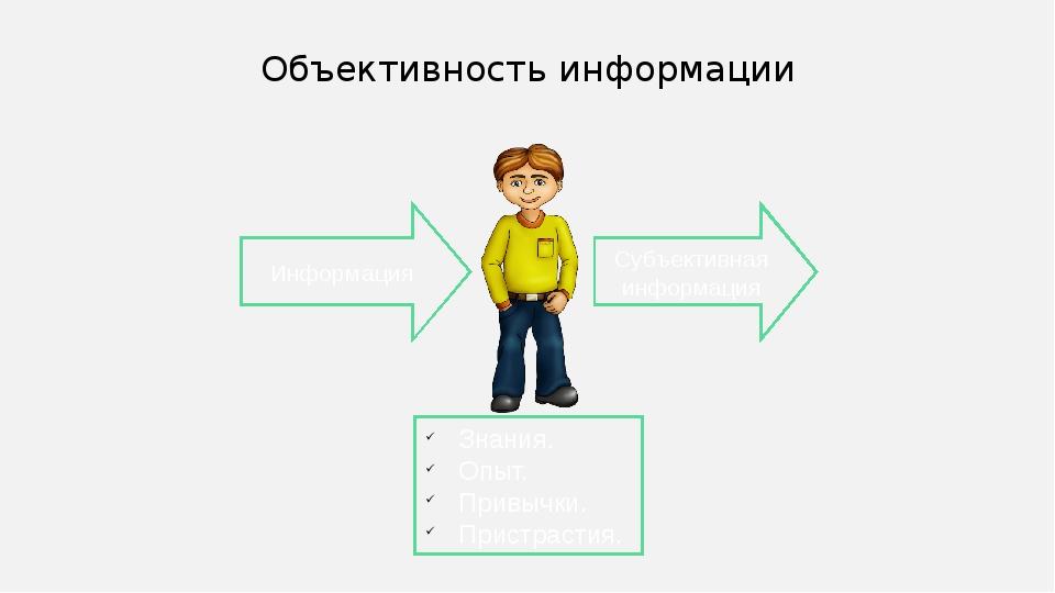Объективность информации Информация Субъективная информация Знания. Опыт. При...