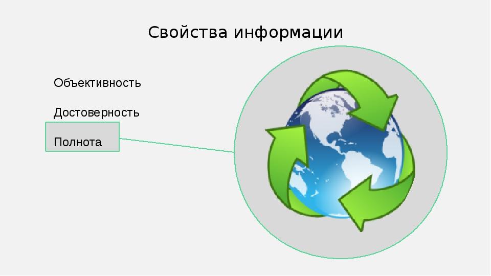 Объективность Достоверность Полнота Свойства информации В качестве цвета всп...
