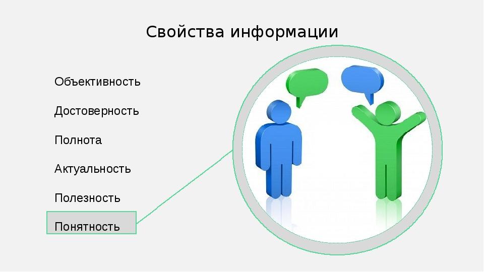 Объективность Достоверность Полнота Актуальность Полезность Понятность Свойс...