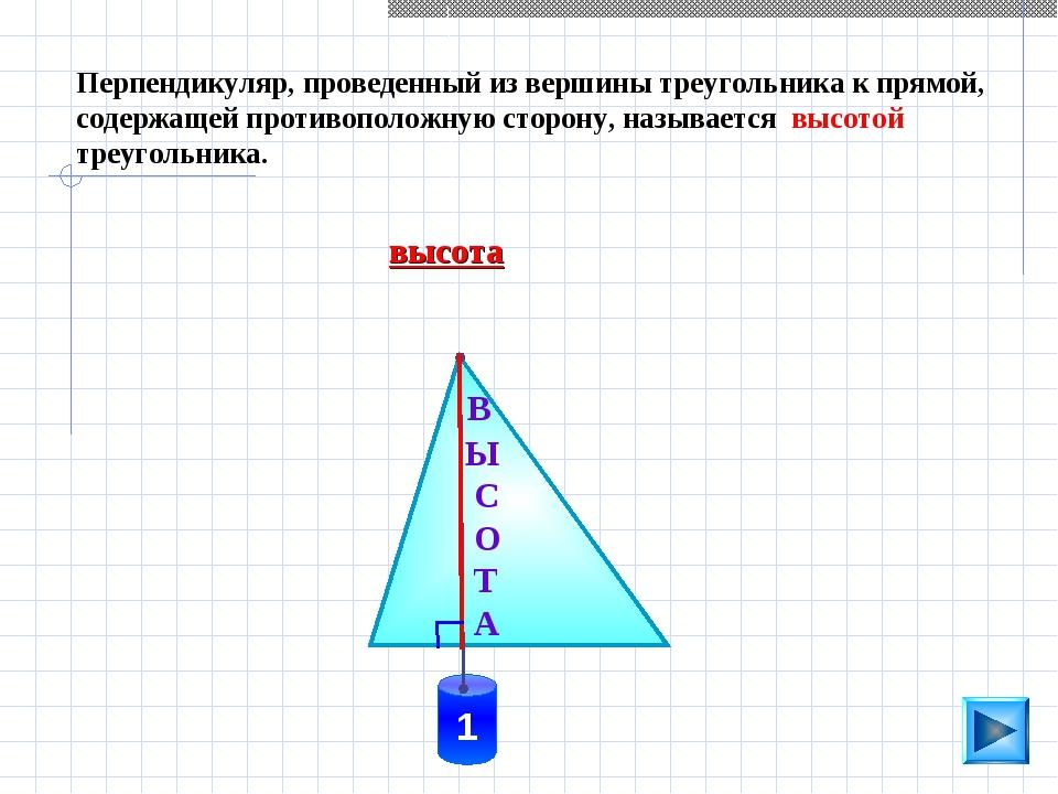 В Ы С О Т А Перпендикуляр, проведенный из вершины треугольника к прямой, сод...
