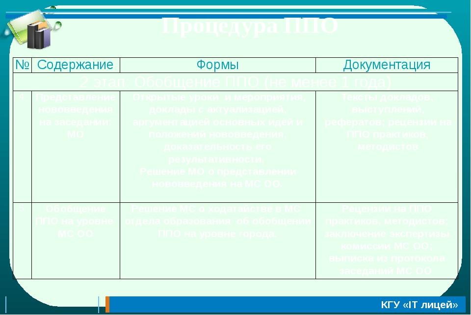 Процедура ППО № Содержание Формы Документация 2этап:ОбобщениеППО(неменее 1год...