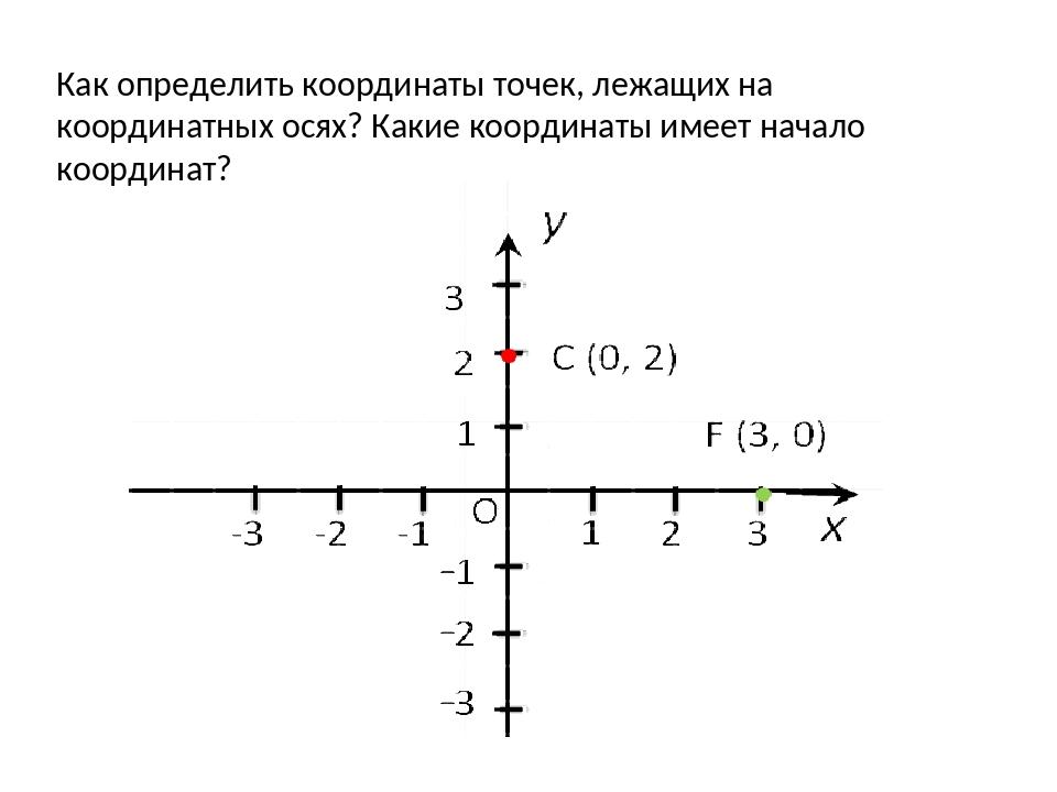 торпедные определить координаты точки картинке отнесли подальше