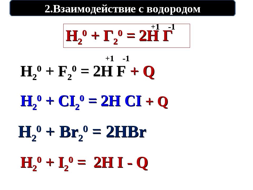 2.Взаимодействие с водородом Н20 + Г20 = 2Н Г +1 -1 Н20 + CI20 = 2Н CI + Q +1...
