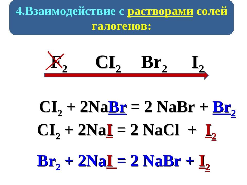 4.Взаимодействие с растворами солей галогенов: CI2 F2 Br2 I2 CI2 + 2NaBr = 2...