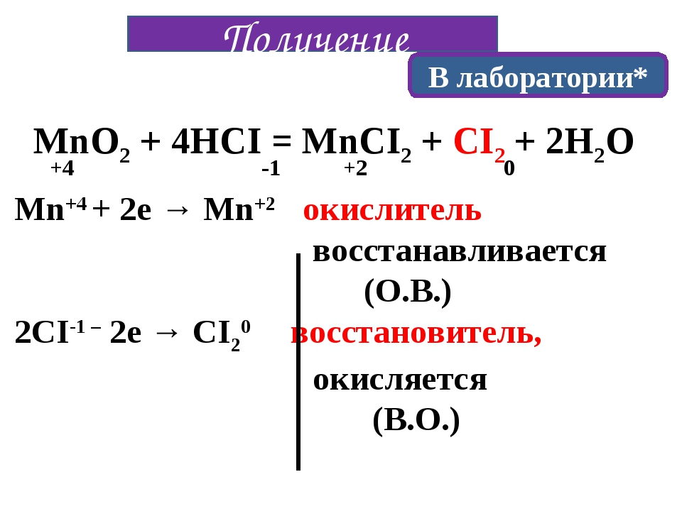 Получение В лаборатории* МnO2 + 4HCI = MnCI2 + CI2 + 2H2O +4 -1 +2 0 Mn+4 + 2...