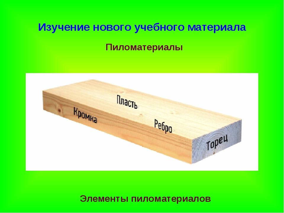 Изучение нового учебного материала Пиломатериалы Элементы пиломатериалов