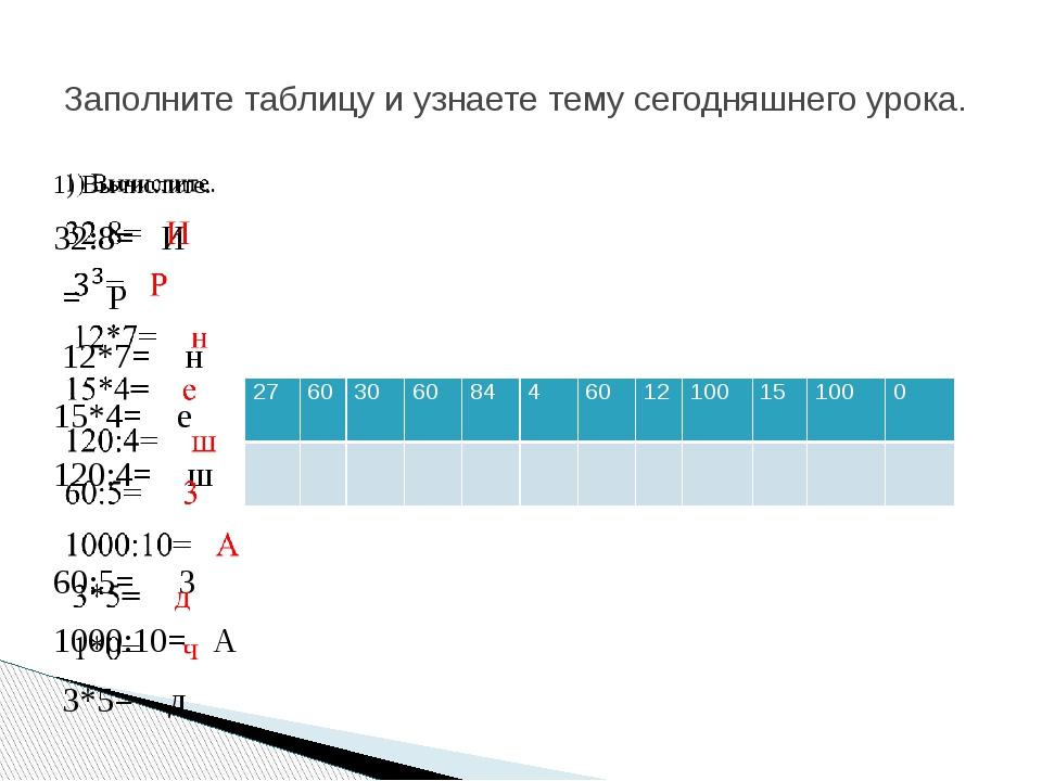 Заполните таблицу и узнаете тему сегодняшнего урока. 27 60 30 60 84 4 60  12...