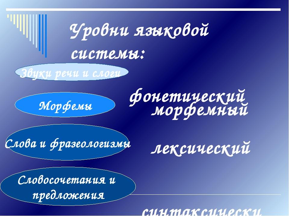 Уровни языковой системы: Звуки речи и слоги Морфемы Слова и фразеологизмы Сло...