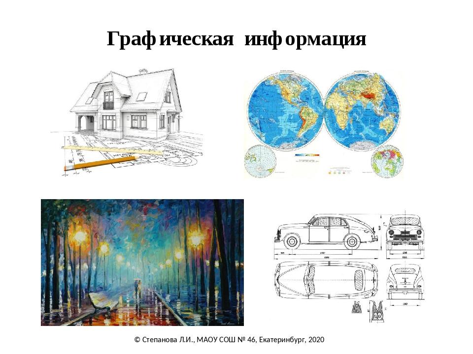 Графическая информация © Степанова Л.И., МАОУ СОШ № 46, Екатеринбург, 2020