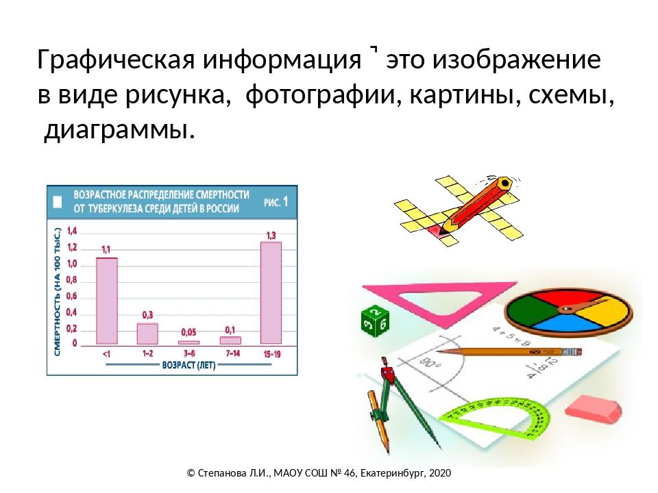 Графическая информация ‐ это изображение в виде рисунка, фотографии, картины,...