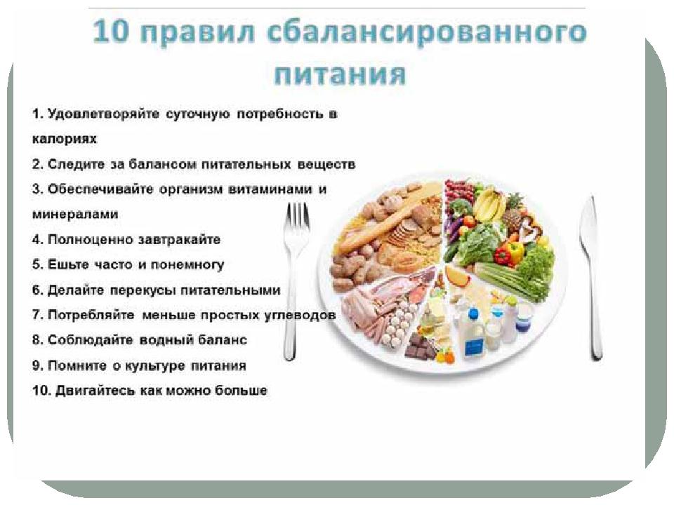 Пример сбалансированного питания на неделю для похудения
