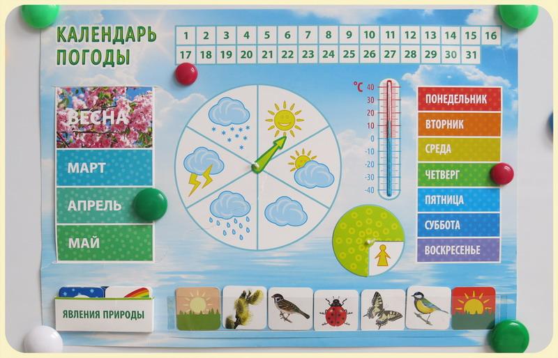 Календарь погоды в доу своими руками в картинках