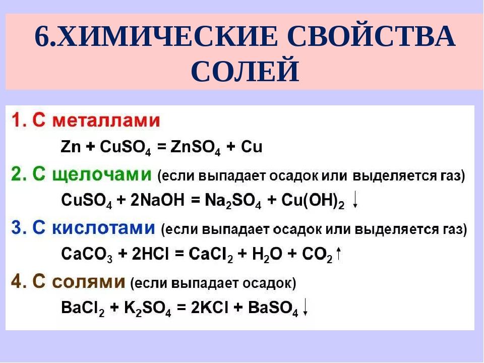 6.ХИМИЧЕСКИЕ СВОЙСТВА СОЛЕЙ