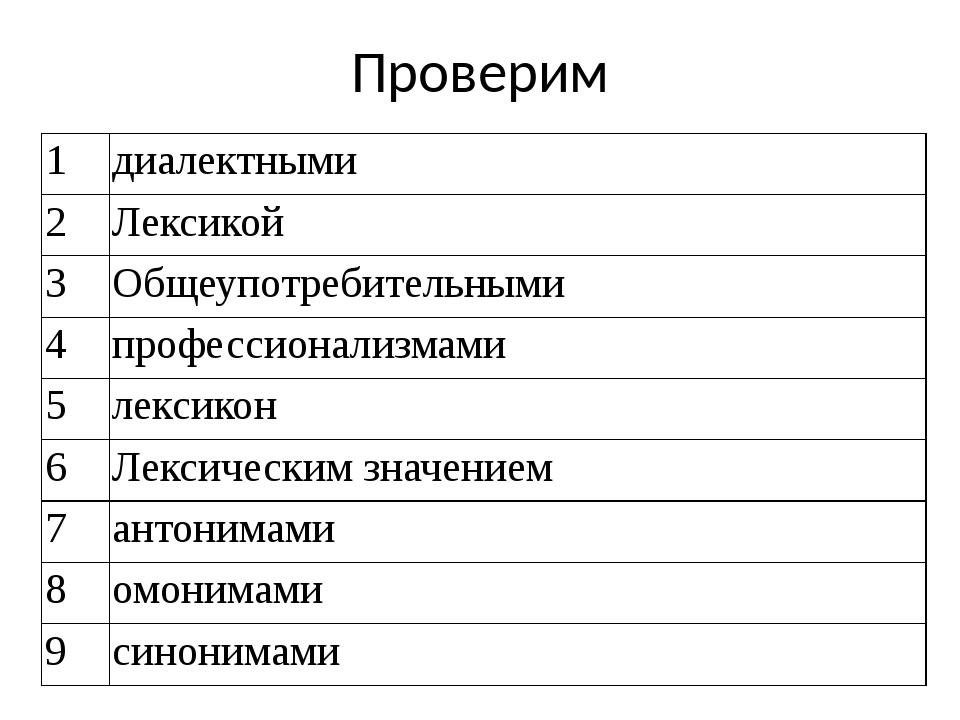 Проверим 1 диалектными 2 Лексикой 3 Общеупотребительными 4 профессионализмами...
