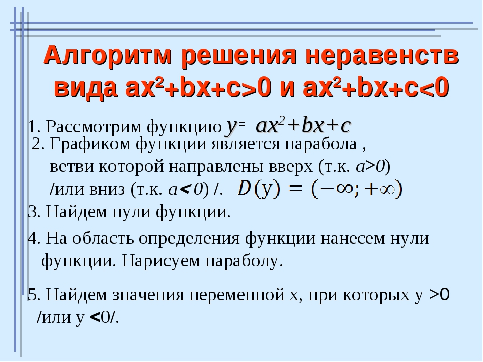 Алгоритм решения неравенств вида ax2+bx+c>0 и ax2+bx+c0) /или вниз(т.к. а 0...