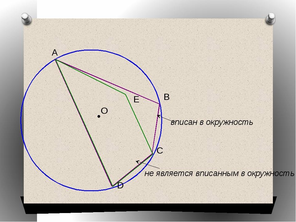 A O B C D E вписан в окружность не является вписанным в окружность