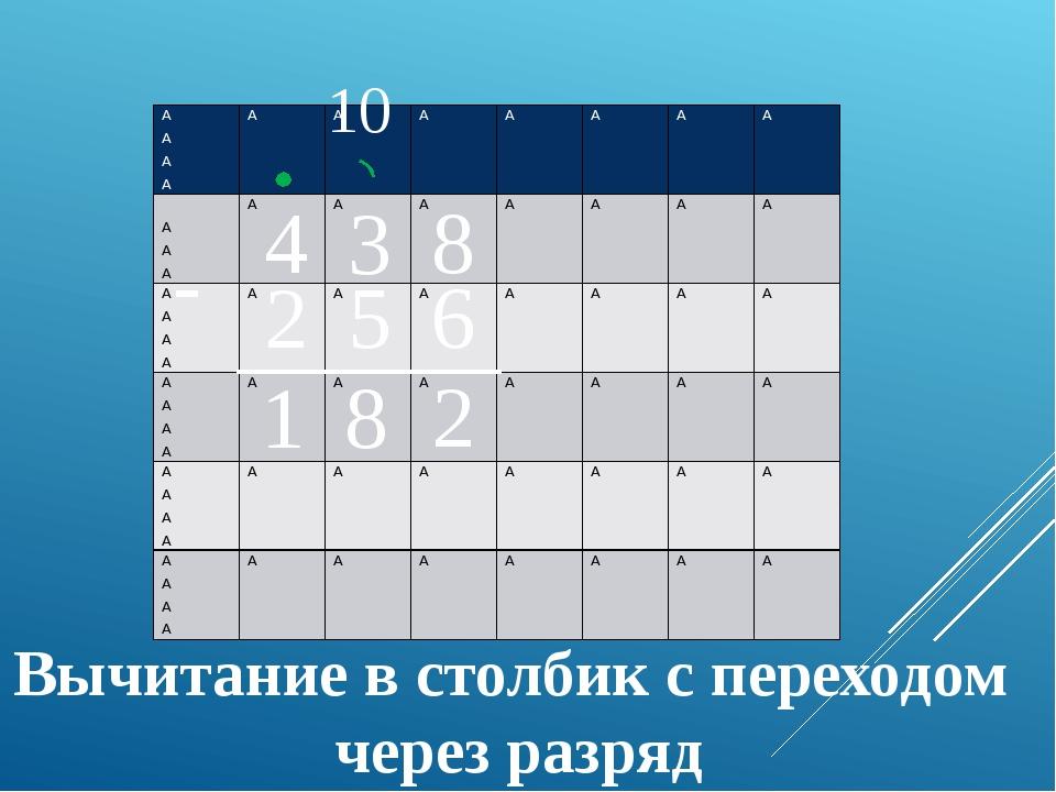 4 3 8 - 2 5 6 10 2 1 Вычитание в столбик с переходом через разряд 8     ...