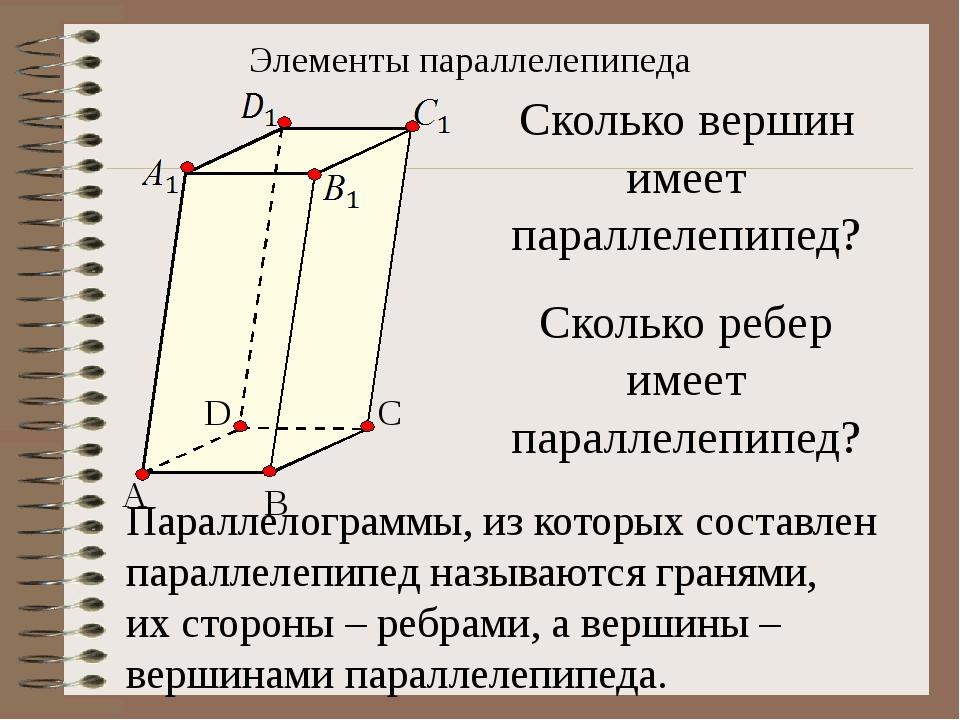 Элементы параллелепипеда А В С D Параллелограммы, из которых составлен парал...