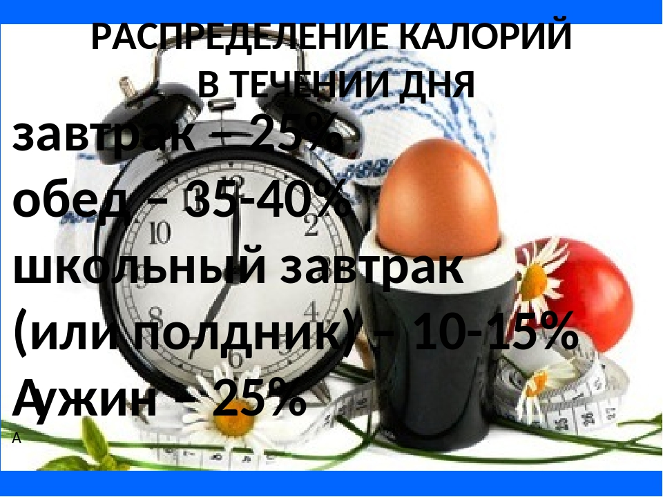 завтрак – 25% обед – 35-40% школьный завтрак (или полдник) – 10-15% ужин – 2...