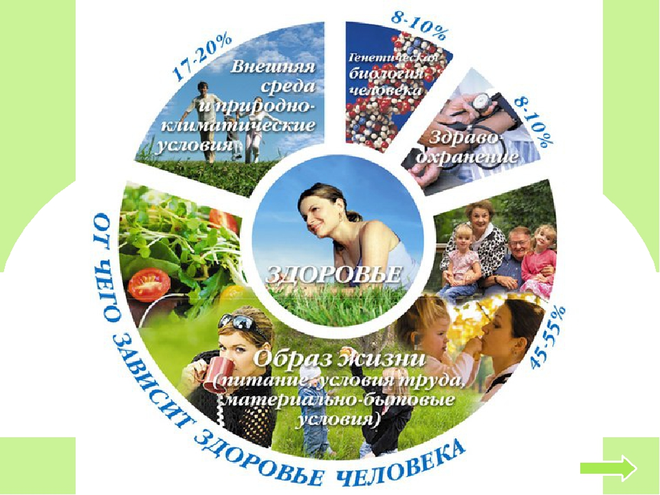Целями проекта являются: Актуализировать тему здоровья, здорового образа жизн...