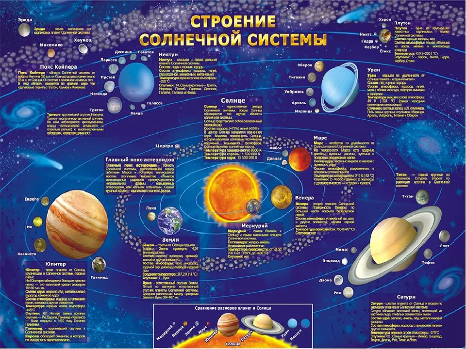 картинки всех планет большой формат с описанием это