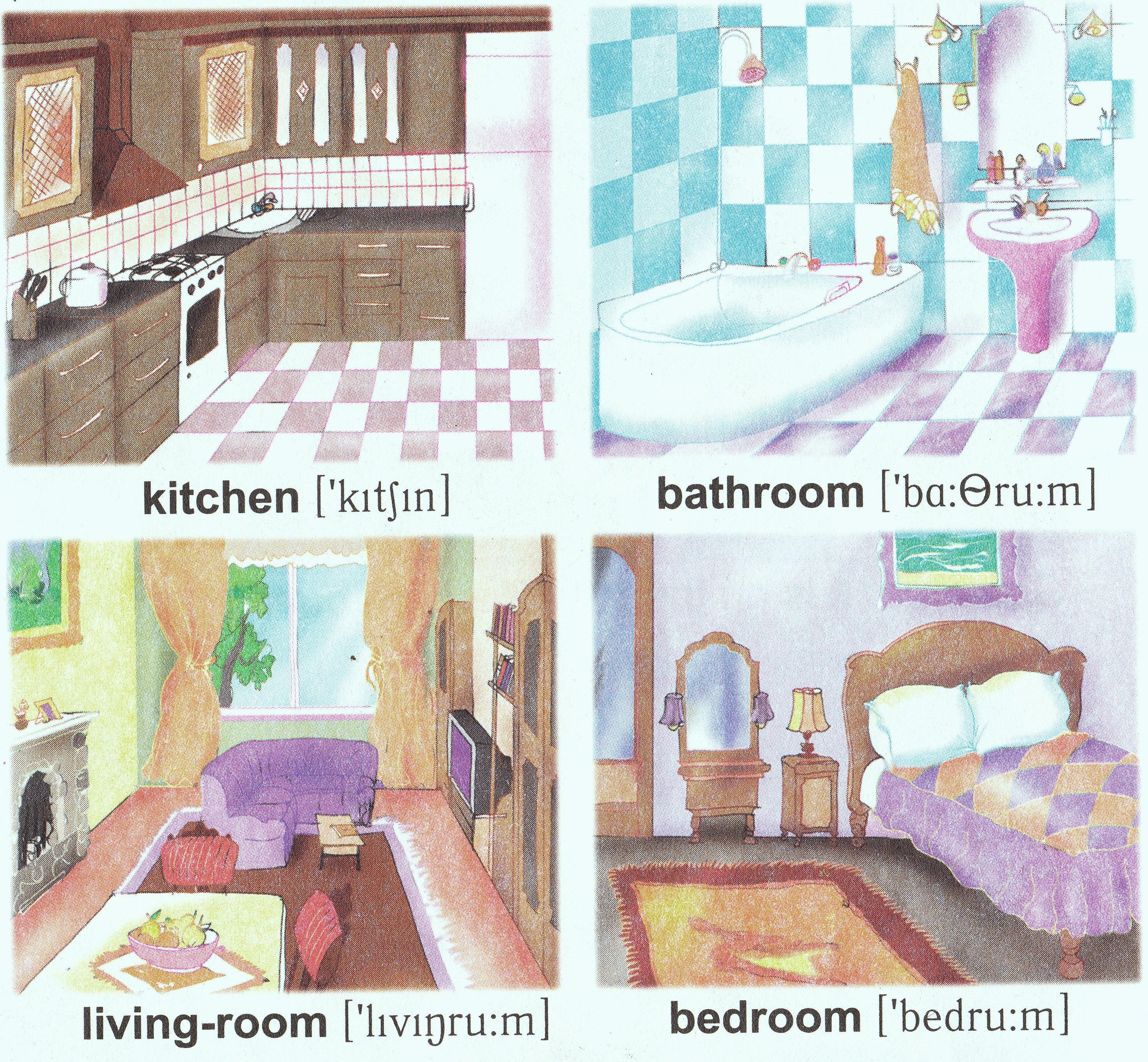 Описание дома с картинкой на английском