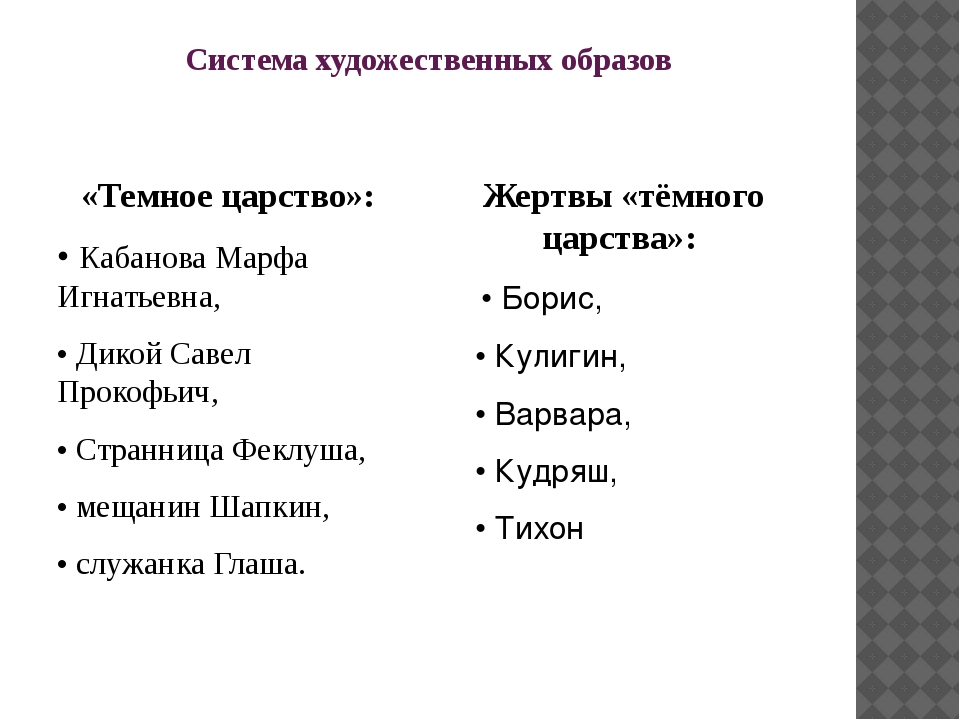 Система художественных образов «Темное царство»: • Кабанова Марфа Игнатьевна,...