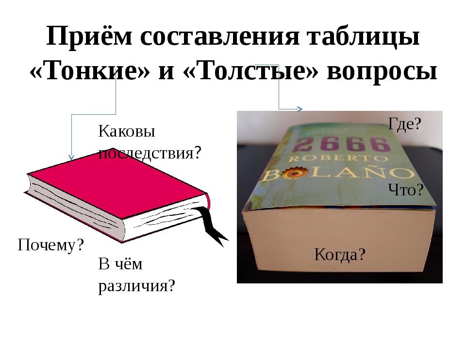 Приём составления таблицы «Тонкие» и «Толстые» вопросы Почему? Каковы последс...