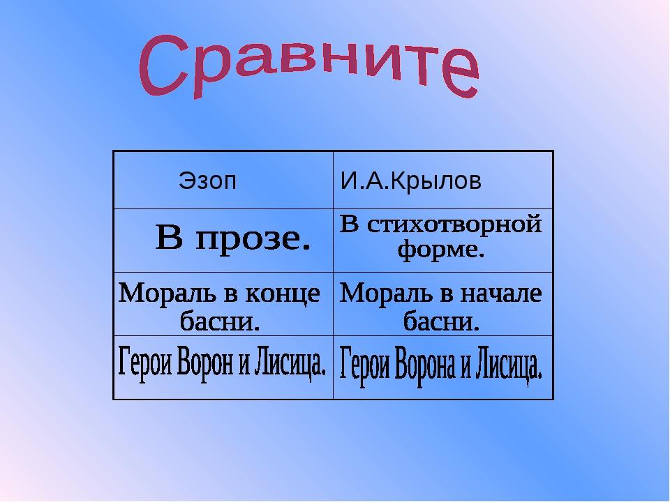 ЭзопИ.А.Крылов   .